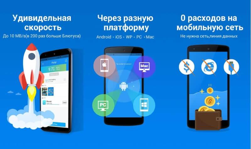 Что такое SHAREit на андроид?