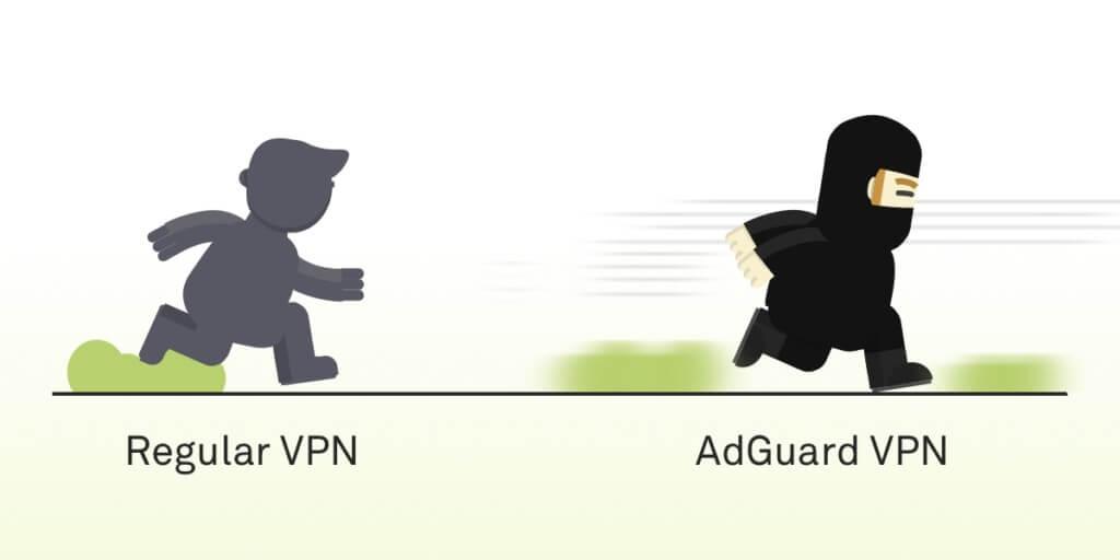 О Adguard VPN на Android